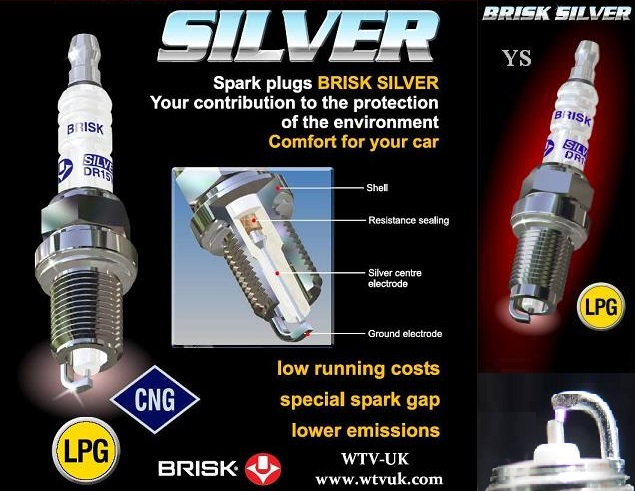 WTV-UK High Performance Spark Plugs for BUICK Motors